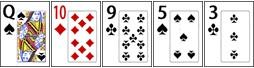 پوکر - های کارت