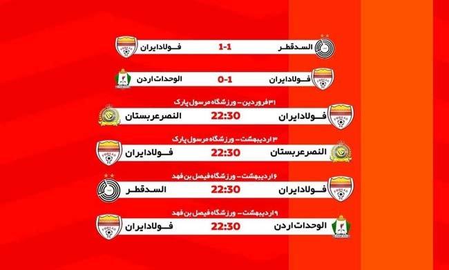 فرم پیش بینی دیدار فولاد خوزستان و النصر عربستان لیگ قهرمانان آسیا