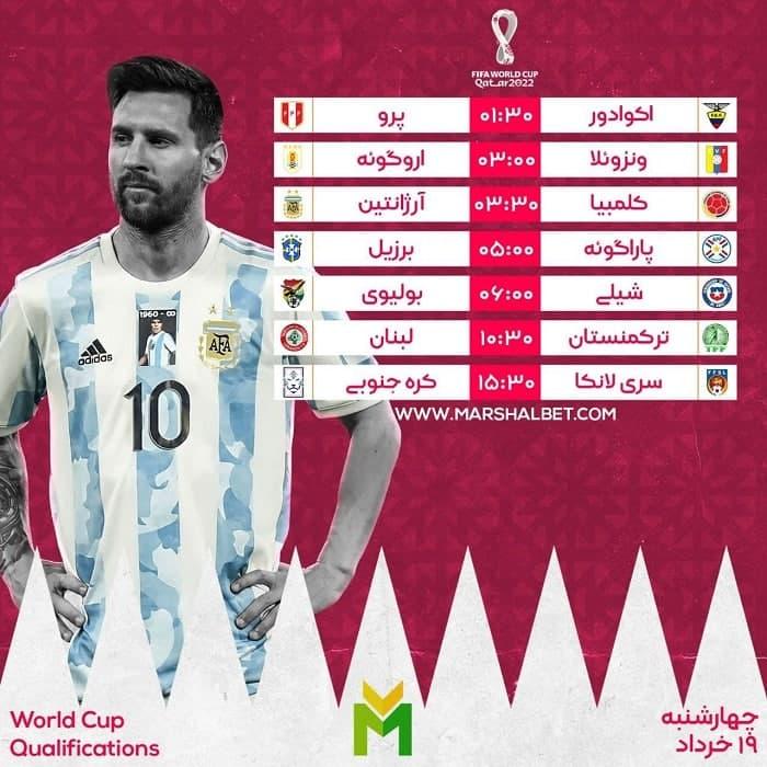پیش بینی فوتبال امروز بازی های چهارشنبه 19 خرداد 1400